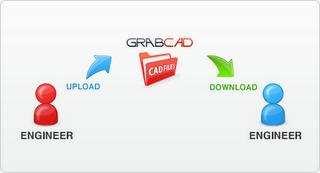 GrabCadDownload