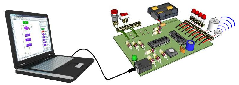 PIC Microcontroladores utilizando o Circuit Wizard