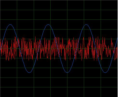 analise-2sinais-osciloscopio