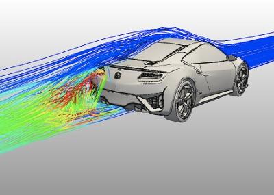 Aerodinâmica carro esportivo