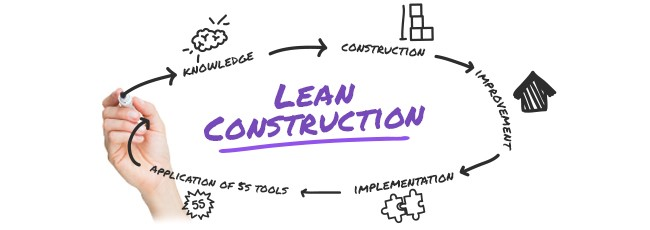 Lean Construction - 1