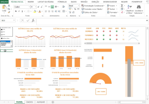 Recursos Profissionais do Excel ao seu Alcance