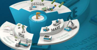 Fusion 360 – Soluções para Projetos