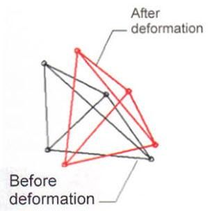 Elemento de qualidade de rascunho do SOLIDWORKS Simulation (1a ordem)