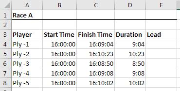 Exemplo de tempo