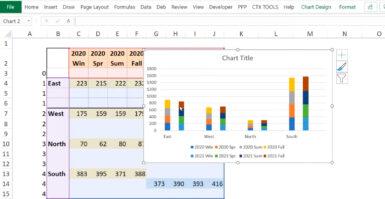 TUTORIAL Excel: 2 maneiras de criar gráficos de colunas empilhadas em cluster do Excel
